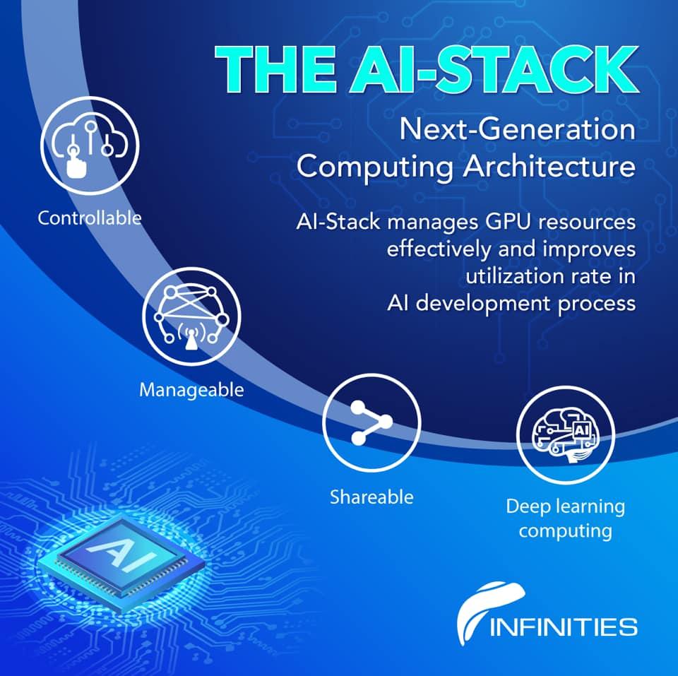 【StarFab特報】秒級部署AI運算環境 數位無限「聯盟策略」搶攻國際